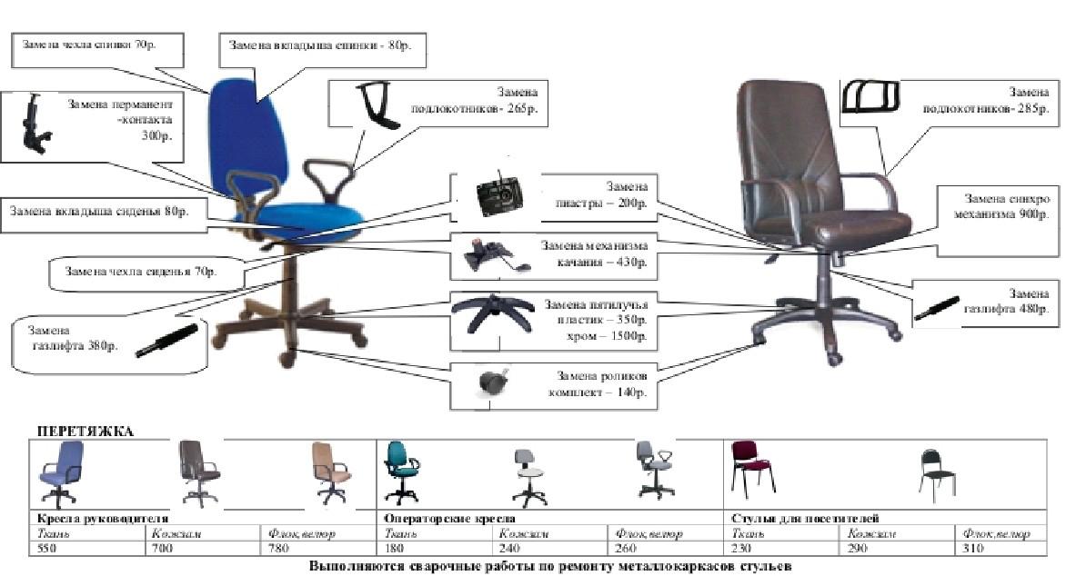 Ремонт газлифт офисного кресла своими руками